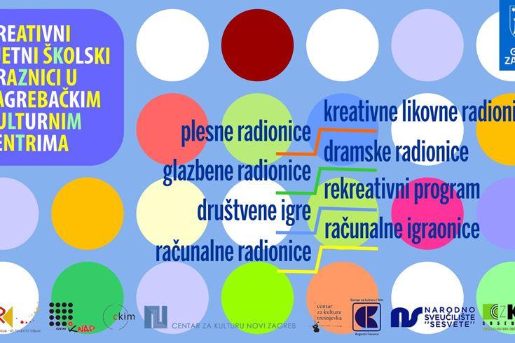 Plakat ljetne radionice - 2019