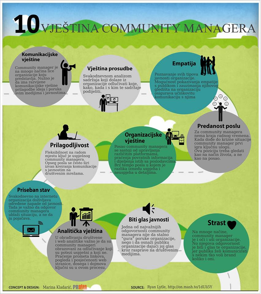 PRglas - Community Manager Appreciation Day - INFOGRAFIKA Autor Marina Kladarić
