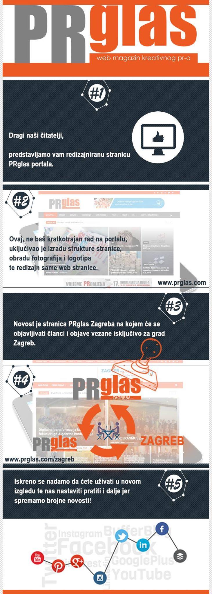 Redizajn - PRglas, PRglas Zagreb