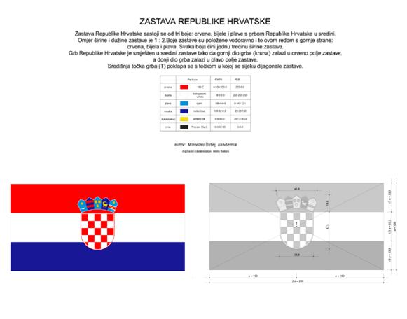Hrvatska Zastava Među 10 Najljepših Na Svijetu Prglas